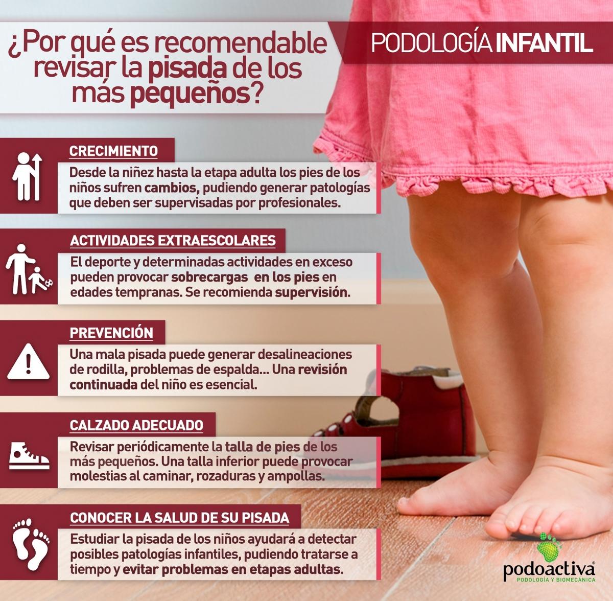 infografia_revisar_pies_ninos