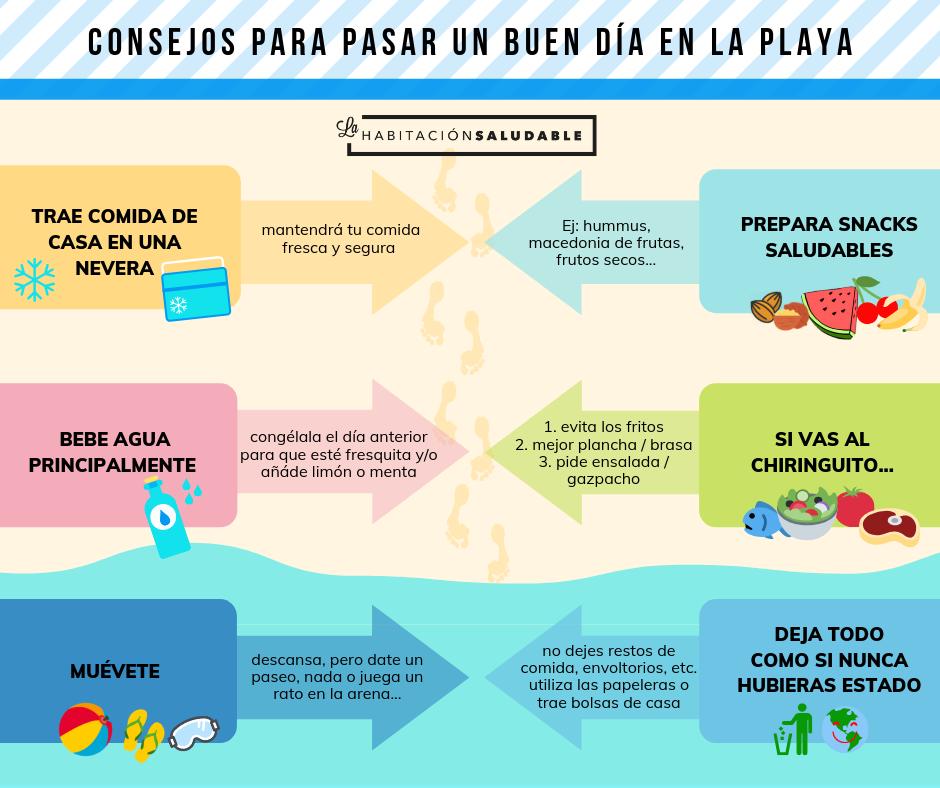Consejos-PLAYA