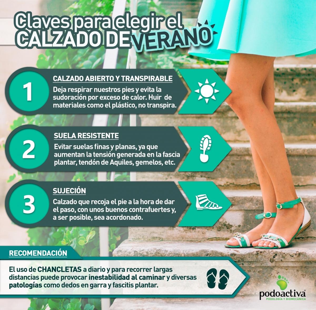 infografia_calzado_verano_003